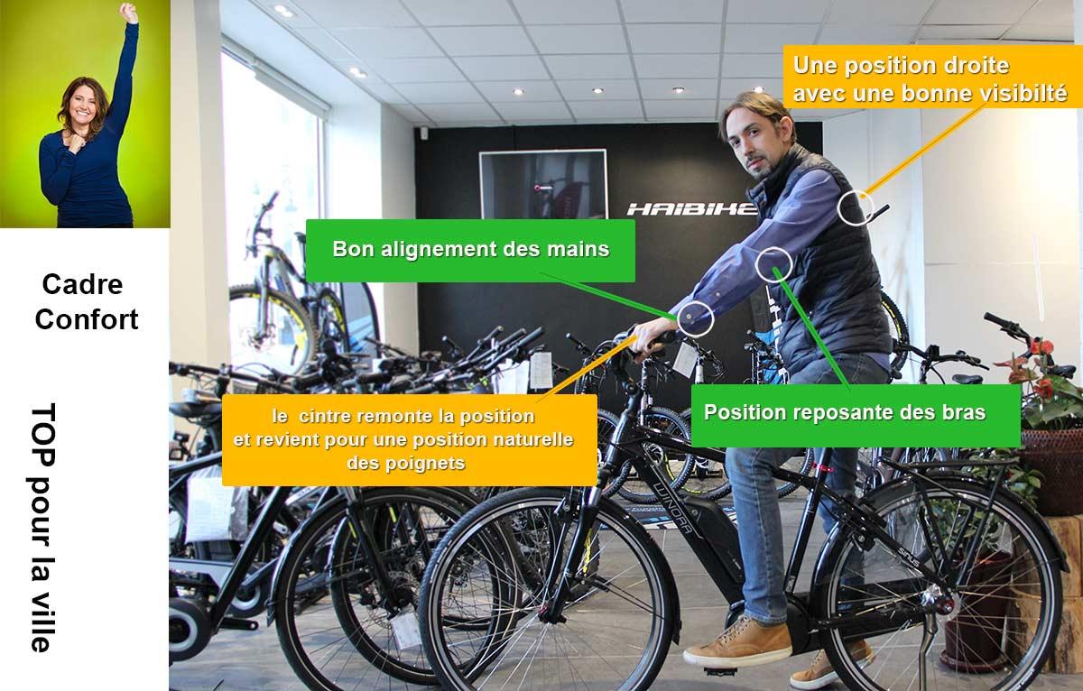 Le confort commence par une bonne position sur le vélo, position qui correspond à l'usage